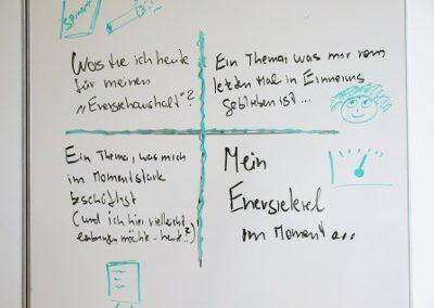 Einstieg in das Seminar Systemische Praxis in Gelnhausen